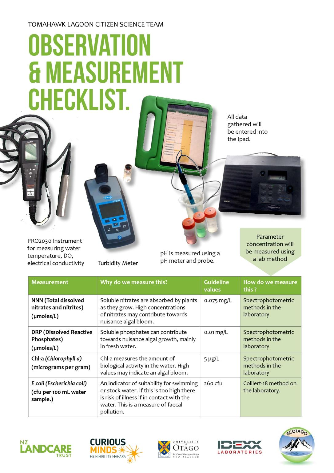 Observation _ Measurement Checklist_version 1-page-001