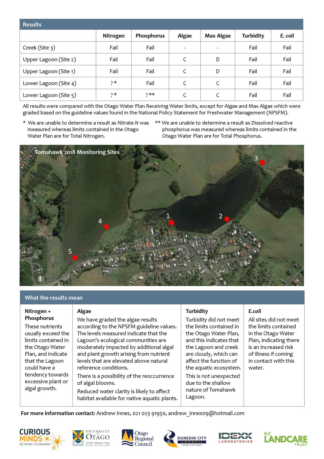 Tomahawk Lagoon Water Quality Report Card 2018 v4-page-002